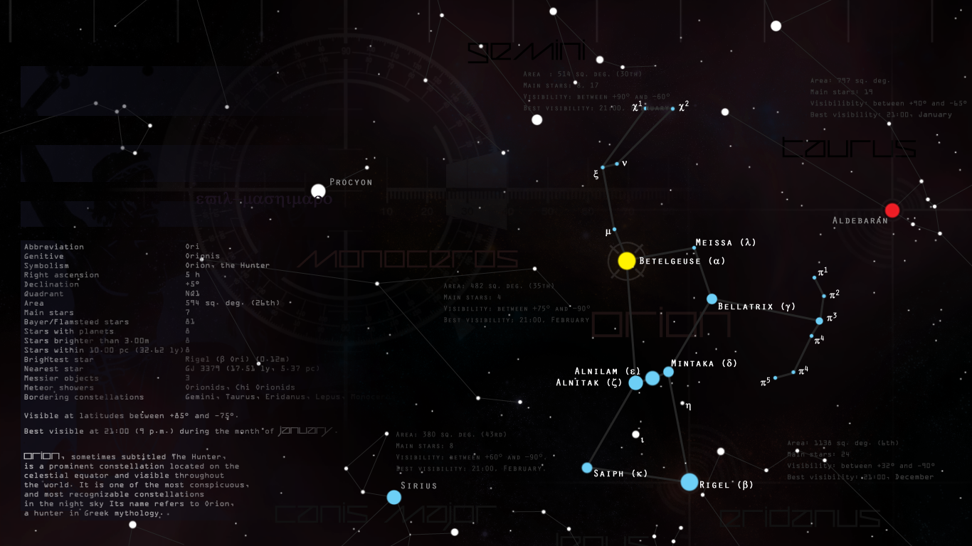 Constellations Wallpapers